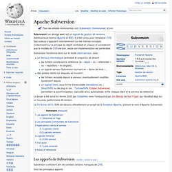 Apache Subversion