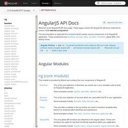 API: API Reference