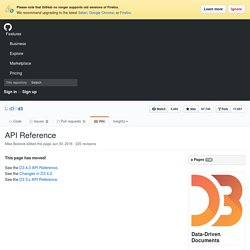 API Reference · mbostock/d3 Wiki