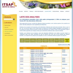 ITSAP - Institut de l'abeille - Apiculture et pollinisation