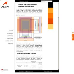 Diseño de Aplicaciones Móviles MultiScreen