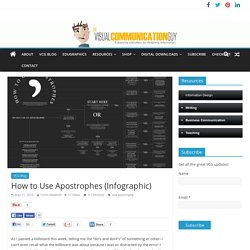 How to Use Apostrophes (Infographic) – The Visual Communication Guy: Design, Writing, and Teaching Resources All in One Place!