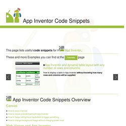 App Inventor Code Snippets