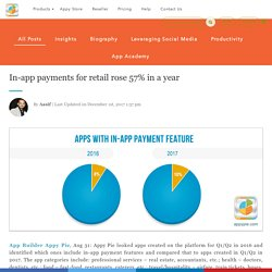 In-app payments for retail rose 57% in a year