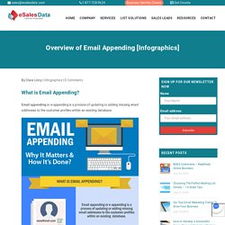 An Overview Of Email Appending [Infographics]