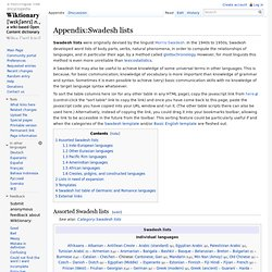 Appendix:Swadesh lists
