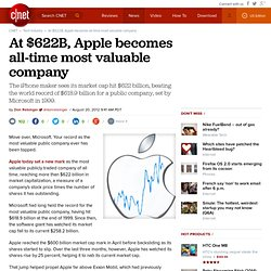 Apple becomes world's most valuable company of all time