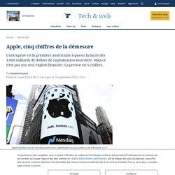 Apple, cinq chiffres de la démesure