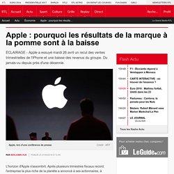 Apple : pourquoi les résultats de la marque à la pomme sont à la baisse