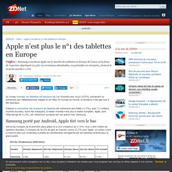Apple n'est plus le n°1 des tablettes en Europe - ZDNet