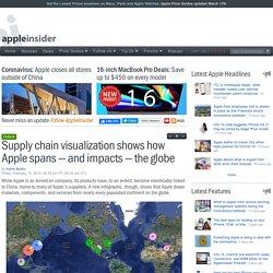 Les fournisseurs d'Apple : article en anglais mais très accessible ( cartes)