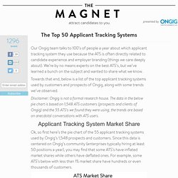 The Top 50 Applicant Tracking Systems