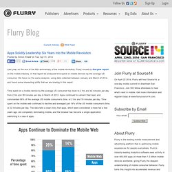 The Flurry Blog - Mobile Application Analytics | iPhone Analytics | Android Analytics