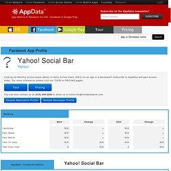 Yahoo! Social Bar