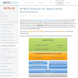 HTML5 Enterprise Application Architecture