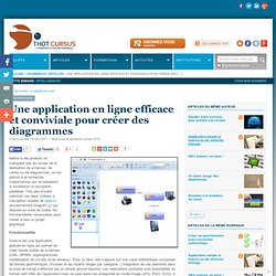 Une application en ligne efficace et conviviale pour créer des diagrammes