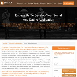 Custome Dating Application Development like Tinder, Create a Dating App