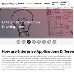 Enterprise Software and Application Development Solutions