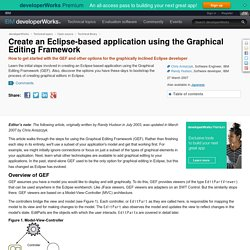 Create an Eclipse-based application using the Graphical Editing Framework
