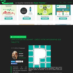 L'application Piktochart : créez votre infographie sur tablette - Padagogie