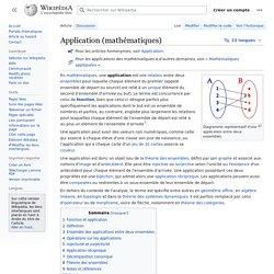 Application (mathématiques)