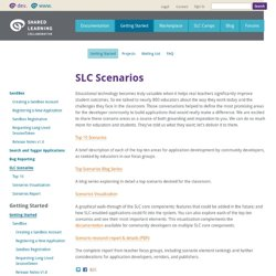 Shared Learning Collaborative Developer Community