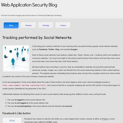 Web Application Security Blog | Tracking performed by social networks