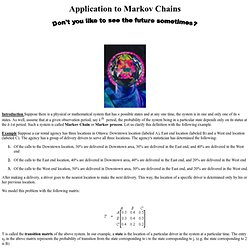 Application to Markov Chains
