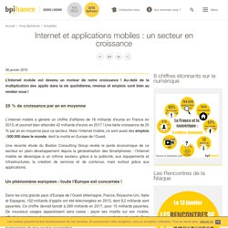 Internet et applications mobiles : un secteur en croissance