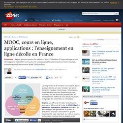 MOOC, cours en ligne, applications : l'enseignement en ligne décolle en France