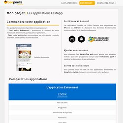 Les applications FastApp