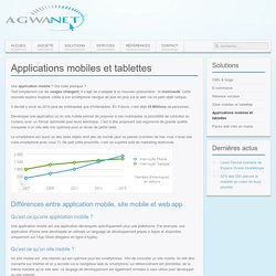 Applications mobiles et tablettes - Création et mises à jour de sites internet en Guadeloupe