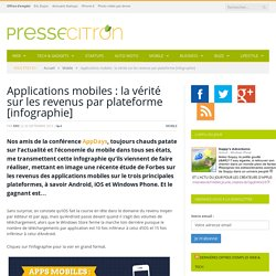 Applications mobiles : quel OS rapporte le plus ? [infographie]