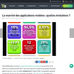 Le marché des applications mobiles : quelles évolutions ? - Ve Interactive France
