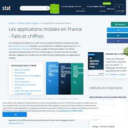 Les applications mobiles en France - Faits et chiffres
