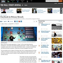 Facebook in Online Privacy Breach; Applications Transmitting Identifying Information
