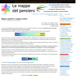 Contesti applicativi delle mappe mentali, mappe concettuali e solution map