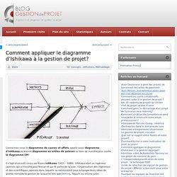 Comment appliquer le diagramme d'Ishikawa à la gestion de projet?