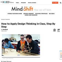 How to Apply Design Thinking in Class, Step By Step