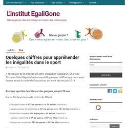 Quelques chiffres pour appréhender les inégalités dans le sport – l'institut EgaliGone