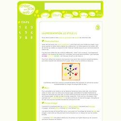 Apprendre à créer un site web en 9 lecons avec CreerSonSiteWeb.com