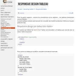 Apprendre à créer un tableau responsive design avec Bootstrap Twitter