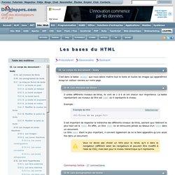 Apprenez les bases du HTML