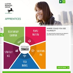 Apprentices - Lloyds Banking Group Talent