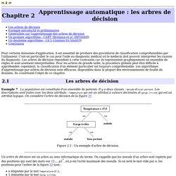 Apprentissage automatique : les arbres de décision
