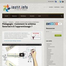 Pédagogie : Comment le schéma favorise-t-il l'apprentissage ? - Publications pédagogiques - Les sites web conseillés par Instit.info
