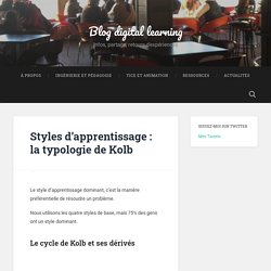 Styles d'apprentissage : la typologie de Kolb – Blog digital learning