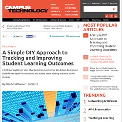A Simple DIY Approach to Tracking and Improving Student Learning Outcomes
