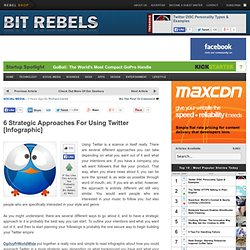 6 Strategic Approaches For Using Twitter