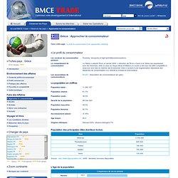 Approcher le consommateur en Grèce - Observer les pays - BMCE Trade